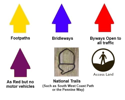 news-os-symbols